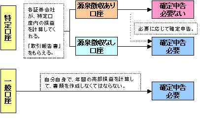 tokutei2.jpg